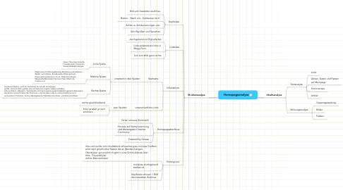 Mind Map: Homepageanalyse