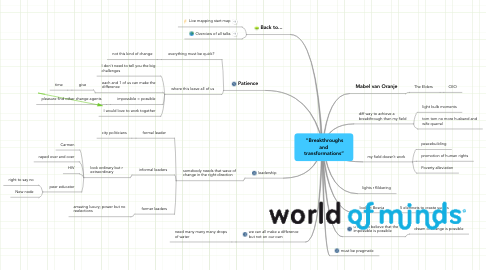 "Mind Map: ""Breakthroughs