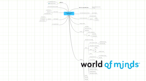 "Mind Map: ""Towards a circular economy"""