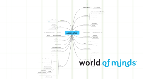 "Mind Map: ""DESERTS – the global