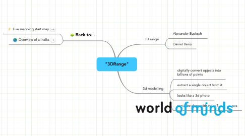 "Mind Map: ""3DRange"""