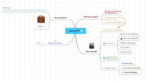 Mind Map: testing WTH