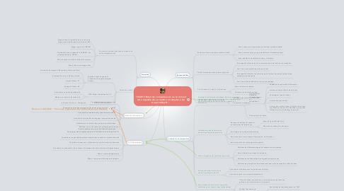 Mind Map: 12/2013 Bilan de compétences ou comment être capable de se mettre en situation de travail réflexif....
