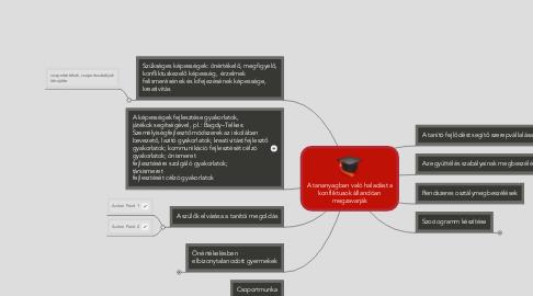 Mind Map: A tananyagban való haladást a konfliktusok állandóan megzavarják