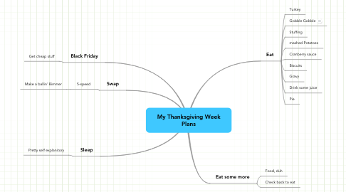 Mind Map: My Thanksgiving Week Plans