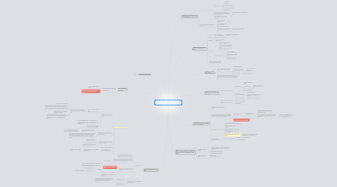 Mind Map: Individuals too often accept life as is. Unfortunately, progress and fulfillment come not from the comfort of existing beliefs, but from challenging those same beliefs to overcome the obstacles many don't even realize exist.