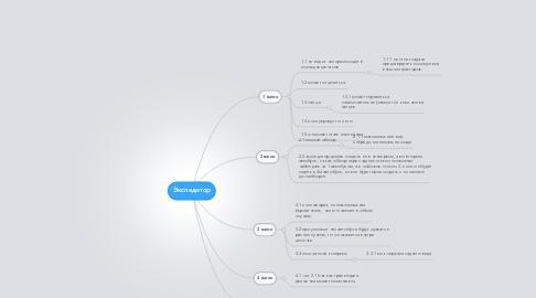 Mind Map: Экспедитор