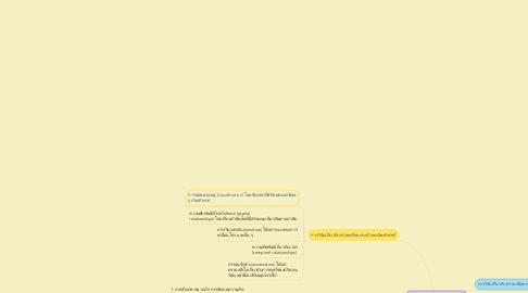 Mind Map: การวิจัยเกี่ยวกับพัฒนาการ และความพร้อมด้านสติปัญญา