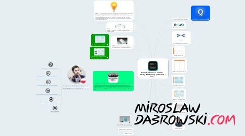 Mind Map: Business Information Services Library (BiSL®) study guide mind map