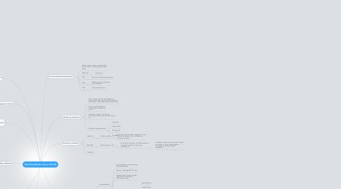 Mind Map: Kiina-filosofioiden maa (s. 96-107)