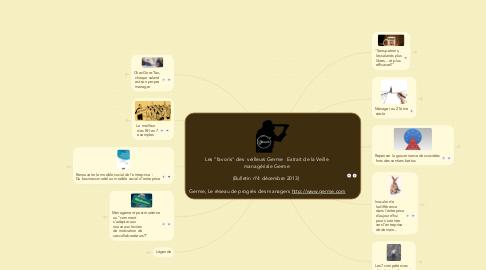"""Mind Map: Les """"favoris"""" des  veilleurs Germe   Extrait de la Veille  managériale Germe   (Bulletin n°4 décembre 2013)    Germe, Le réseau de progrès des managers http://www.germe.com"""