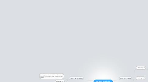 Mind Map: Sekaran Chapter 11: Quantitive Data Analysis