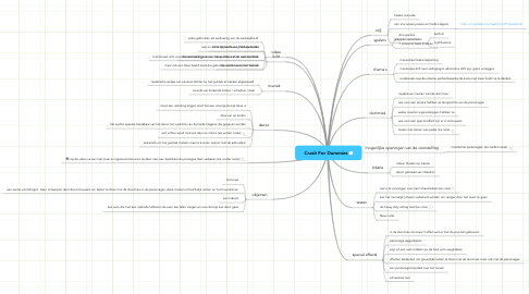 Mind Map: Crash For Dummies
