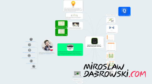 Mind Map: Application Services Library 2(ASL®2) study guide mind map