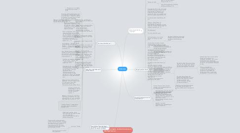 Mind Map: Methoden