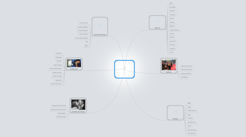 Mind Map: CINEMA