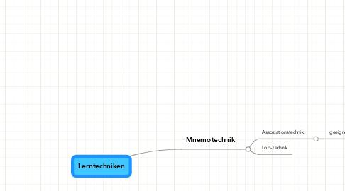 Mind Map: Lerntechniken