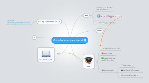 Mind Map: Como hacer un mapa mental