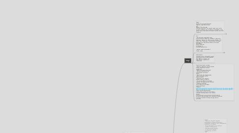 Mind Map: check list