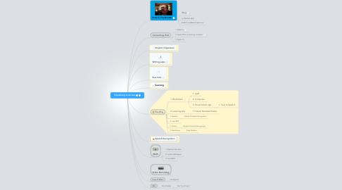 Mind Map: Hopatcong In-service