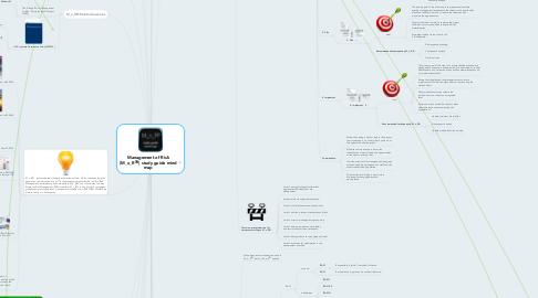 Mind Map: Management of Risk(M_o_R®) study guide mindmap