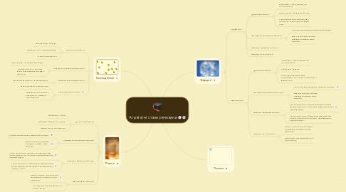 Mind Map: Агрегатні стани речовини