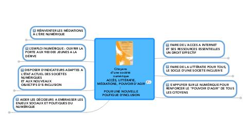 Mind Map: Citoyens  d'une société  numérique ACCÈS, LITTÉRATIE, MÉDIATIONS, POUVOIR D'AGIR :  POUR UNE NOUVELLE POLITIQUE D'INCLUSION