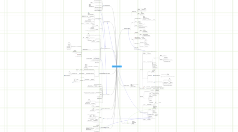 Mind Map: Copy of 131123 v10 S Cheron