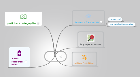 Mind Map: OSM.ma V0.4