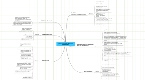 Mind Map: Mobile Web-Based Application