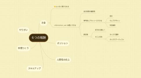Mind Map: 6つの報酬
