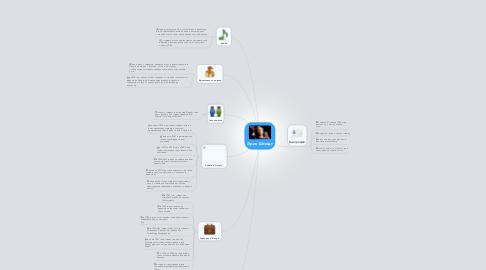 Mind Map: Эрик Шмидт