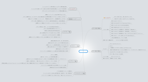 Mind Map: デザイン講座
