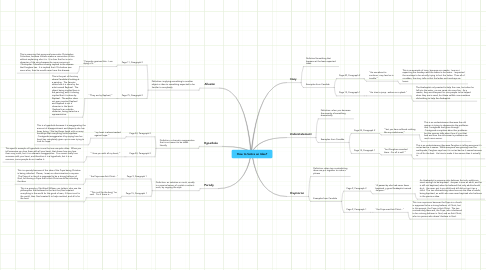 Mind Map: How to Satire an Idea?