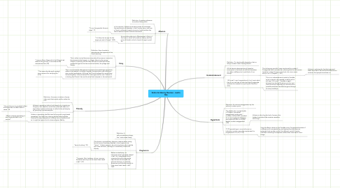 Mind Map: Satire & Literary Devices - Justin Han