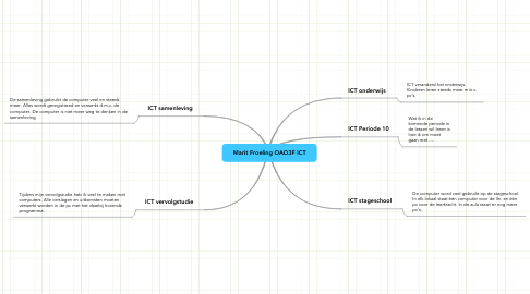 Mind Map: Marit Froeling OAO3F ICT