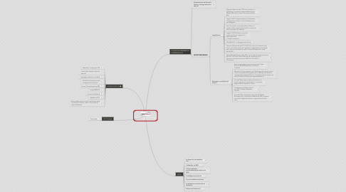 Mind Map: Modulo 4: Bisogni educativi speciali