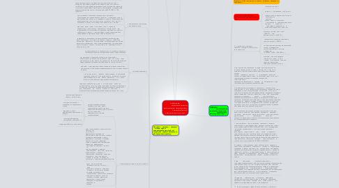 Mind Map: ПОРЯДОК                 комплектування дошкільних навчальних                  закладів (груп) компенсуючого типу
