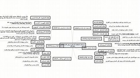 Mind Map: تصنيفات الثقافة التنظيمية وفق الاتجاه الذي تدفع إليه