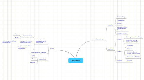 Mind Map: De Germanen