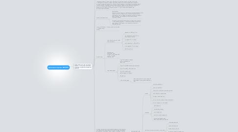 Mind Map: Домашнее задание МИП№2
