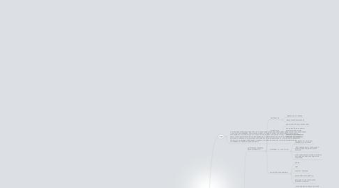 Mind Map: ЦА видеонаблюдение
