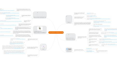Mind Map: DOCUMENTOS TRABAJADOS