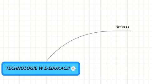 Mind Map: TECHNOLOGIE W E-EDUKACJI