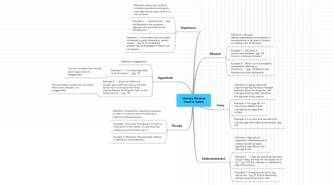 Mind Map: Literary Devices