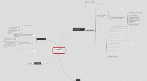 Mind Map: Modulo 1: Progettazione didattica