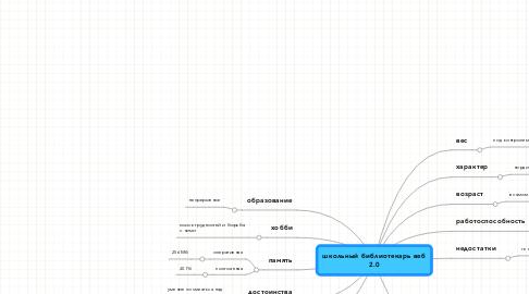 Mind Map: школьный библиотекарь веб 2.0
