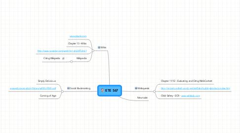 Mind Map: ETE 567