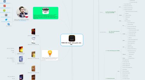 Mind Map: PMBOK®5 Guide study guide mindmap