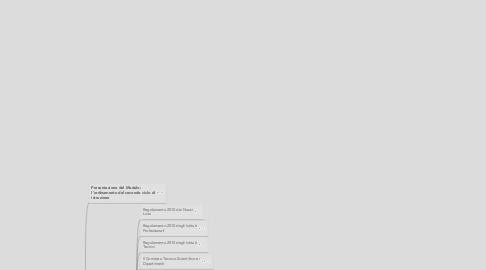 Mind Map: Modulo 2: L'ordinamento del secondo ciclo di istruzione e formazione professionale